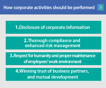 How corporate activities should be performed